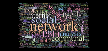 Countering the social ignorance of 'social' network analysis and data mining with ethnography  wordle